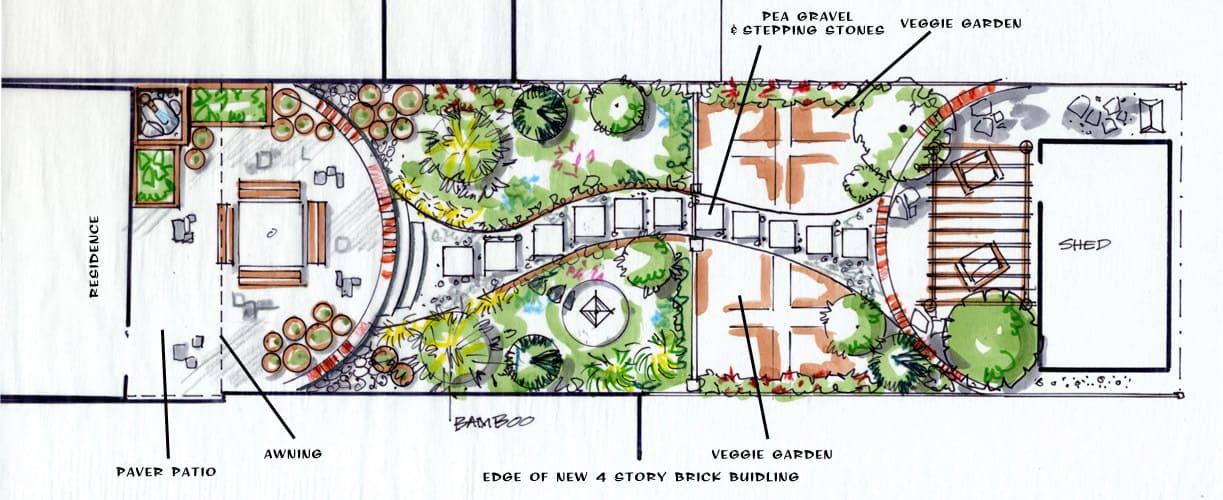 Landscape Design Planning R Lugg Landscaping Gardening Services